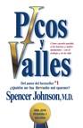 Picos y valles : Cómo sacarle partido a los buenos y malos momentos